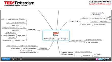 live mindmapping bij tedx Rotterdam