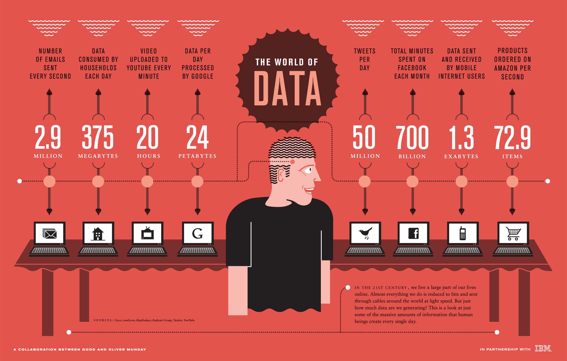 datancy