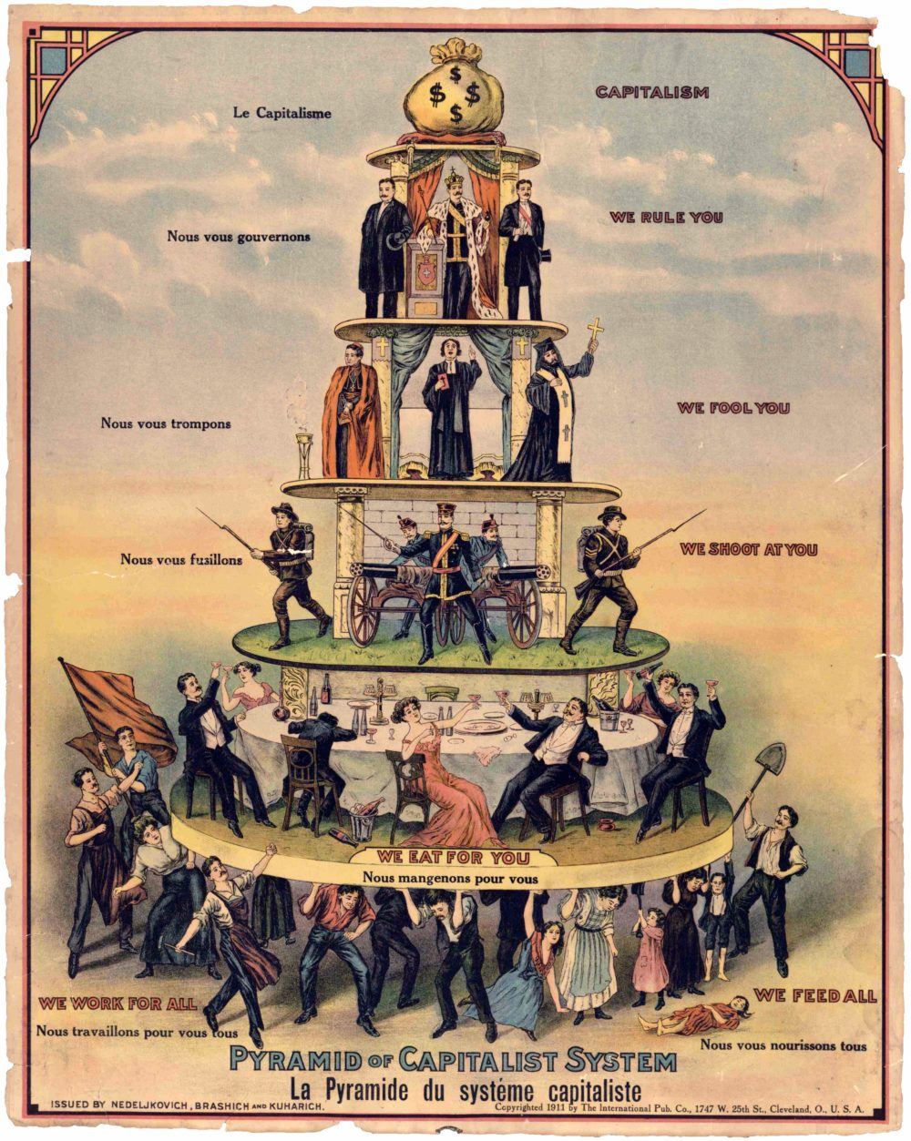 Pyramid of Capitalist System